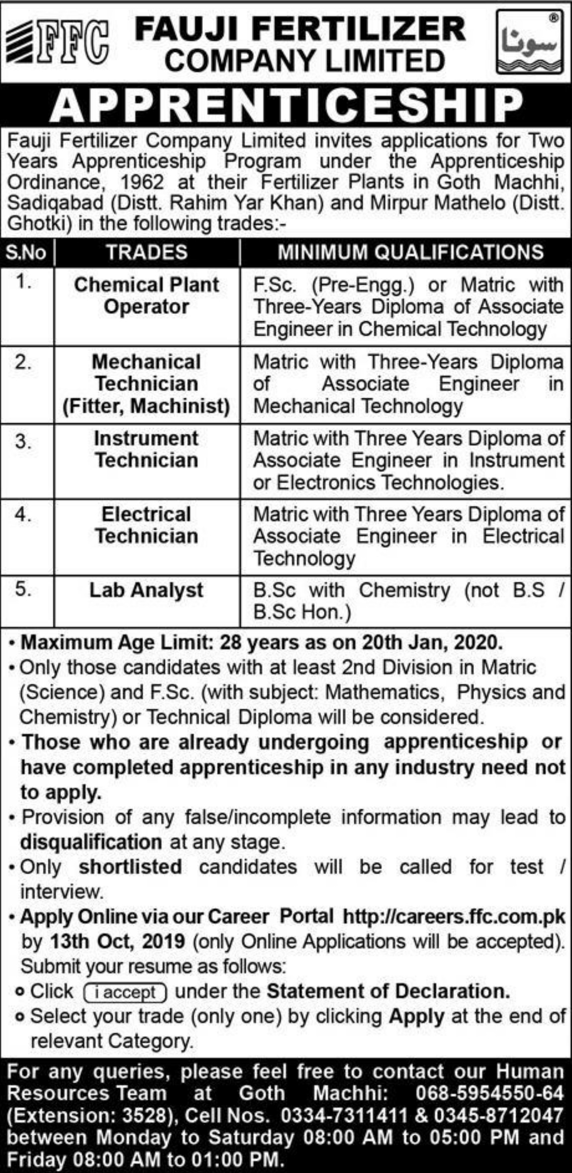 Fauji Fertilizer Company Ltd Jobs 2019 FFC Apprenticeship Apply Online