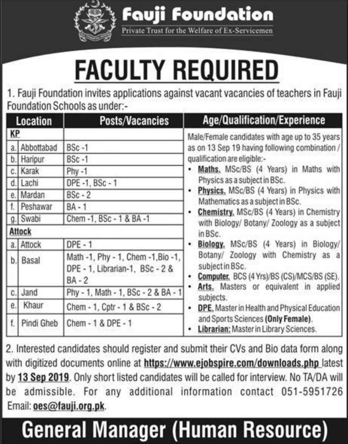 Fauji Foundation Schools Jobs 2019 KPK & Attock