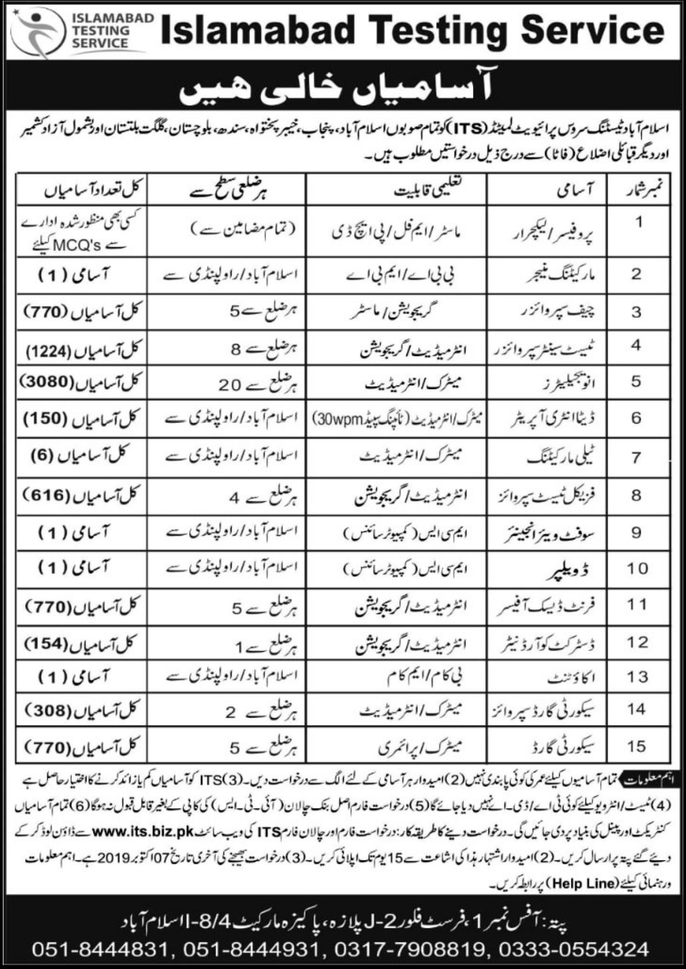 Islamabad Testing Service ITS Jobs 2019 Pakistan