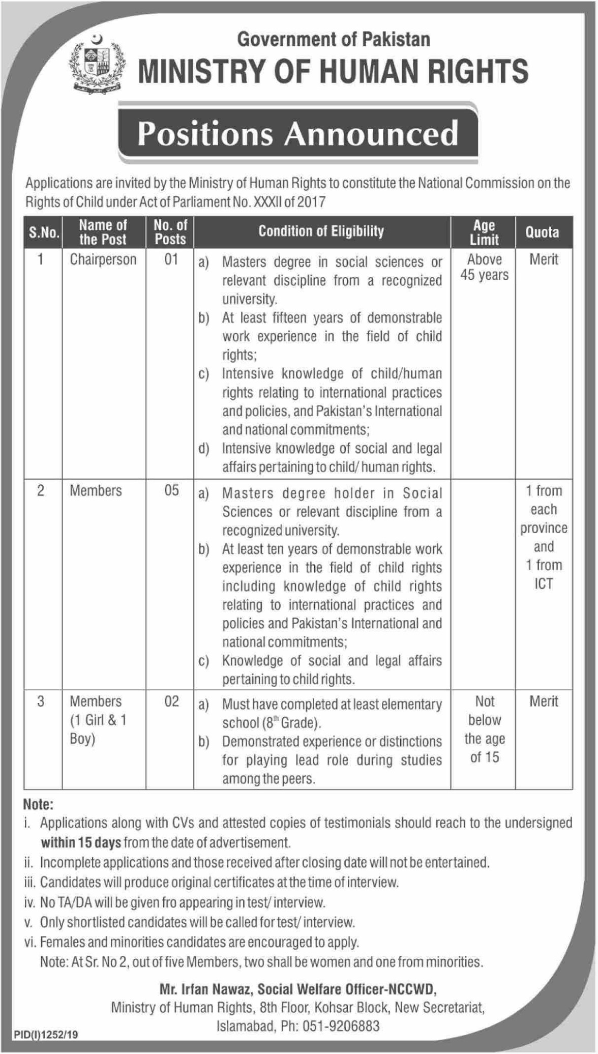 Ministry of Human Rights Jobs 2019 Govt. of Pakistan