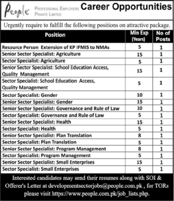 Professional Employers Private Limited Jobs 2019 Peshawar