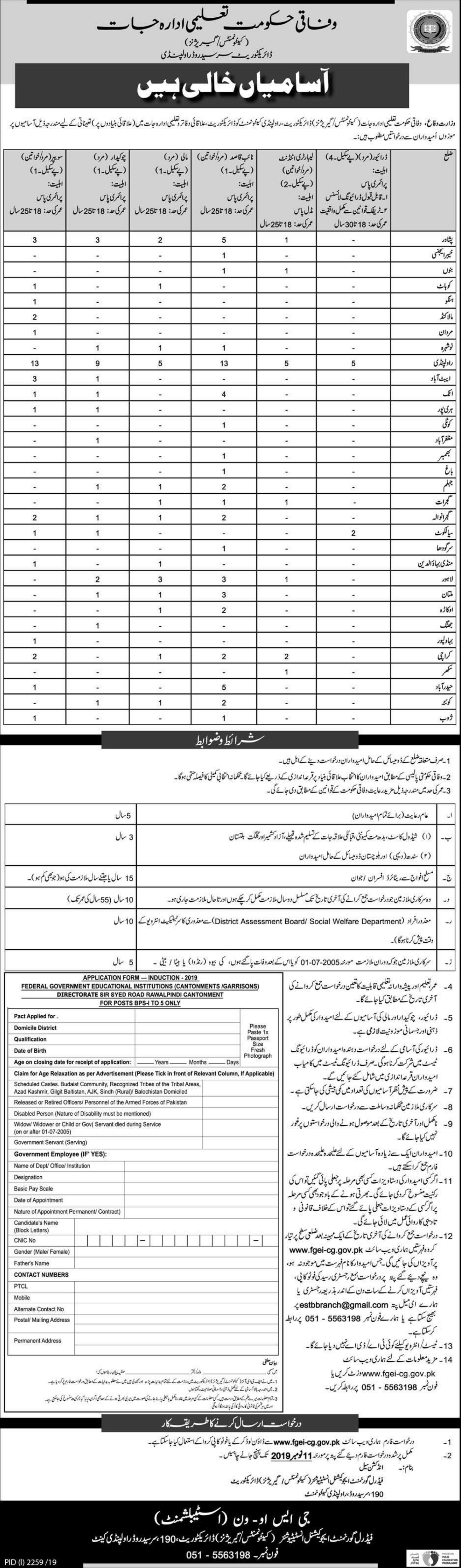Federal Government Educational Institutions FGEI Jobs 2019 Pakistan