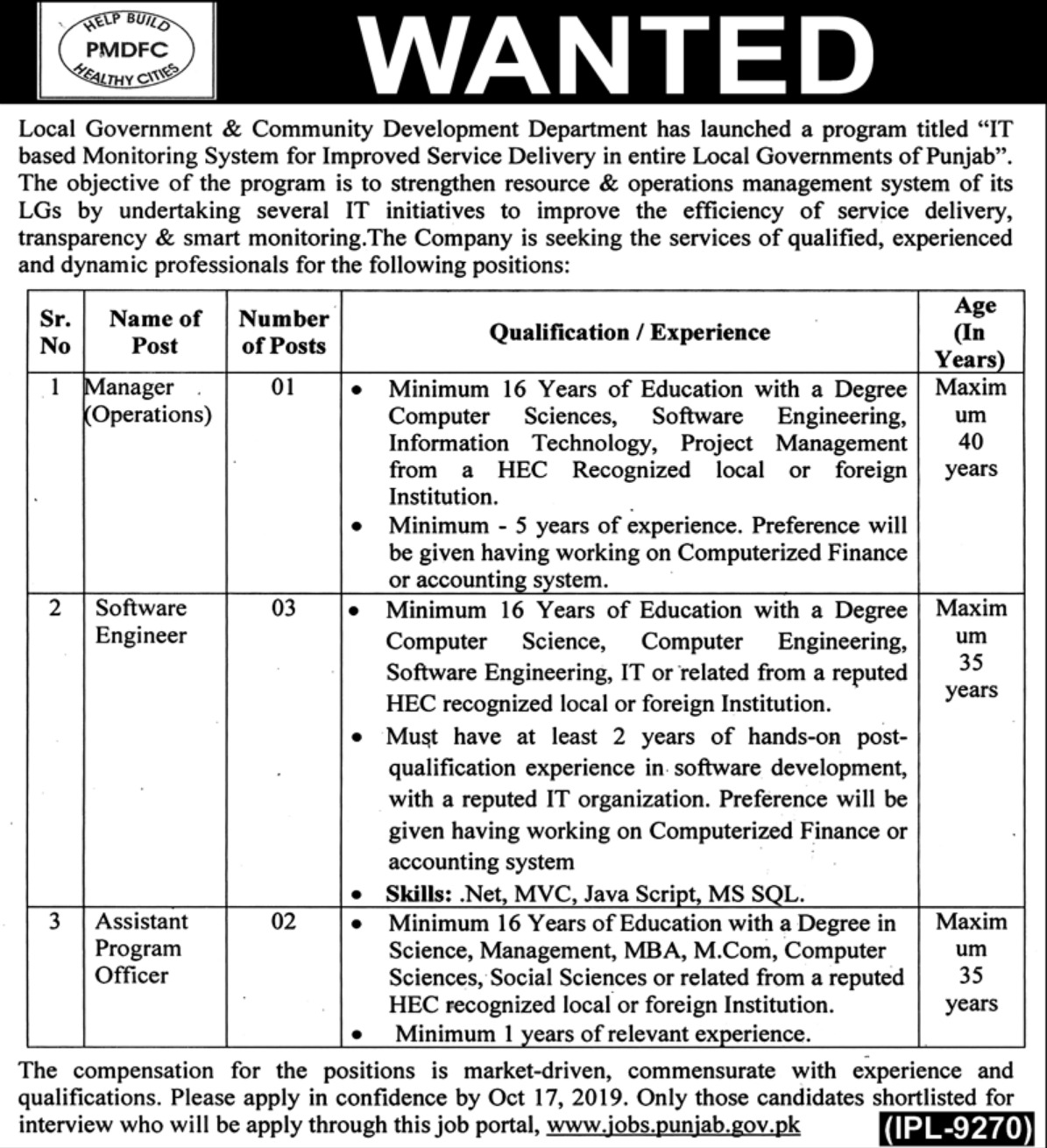 Local Government & Community Development Department Punjab Jobs 2019