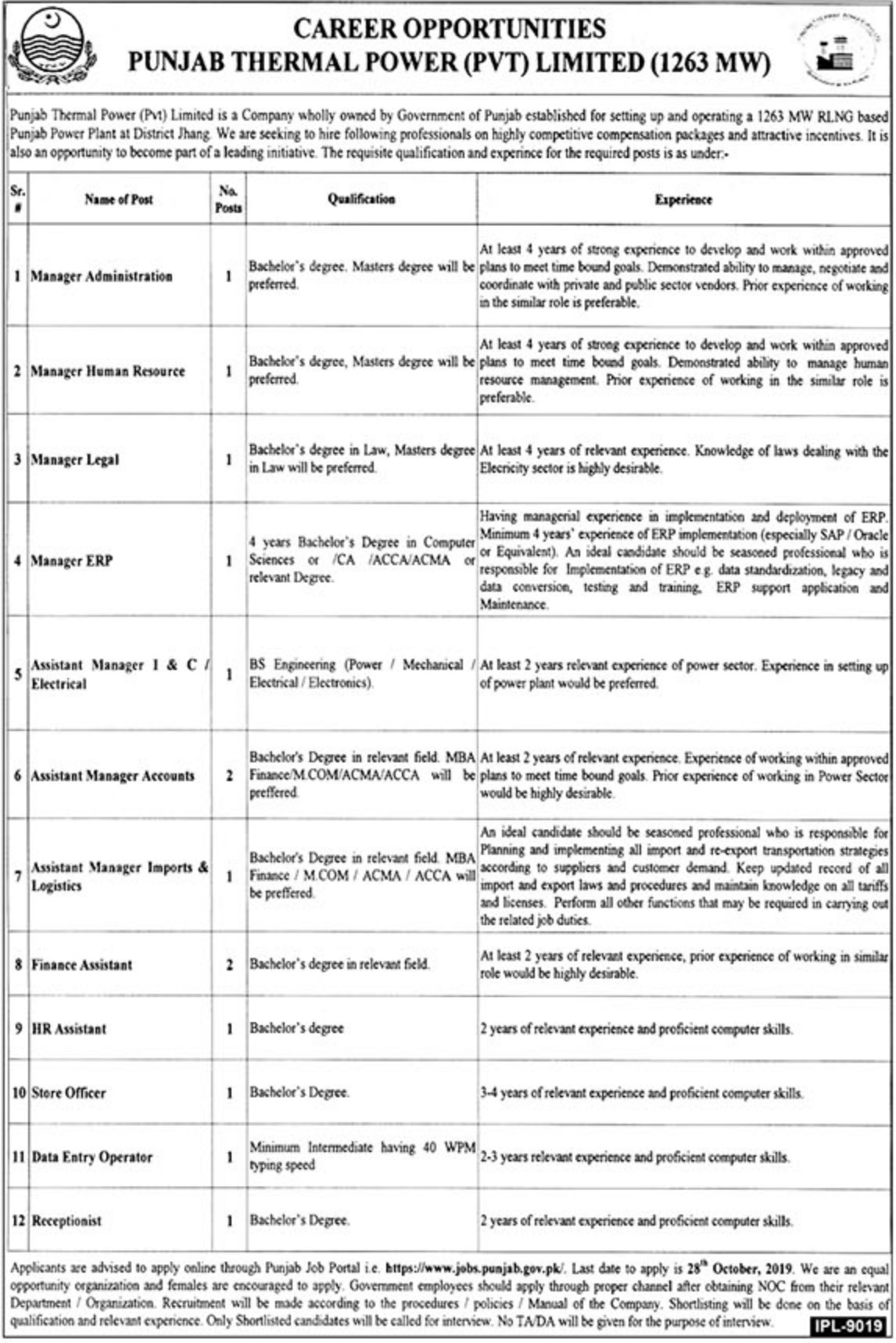 Punjab Thermal Power Pvt Limited Jobs 2019 Lahore