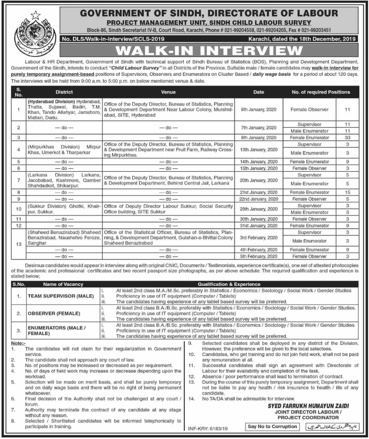 Labour & HR Department Government of Sindh Jobs 2019