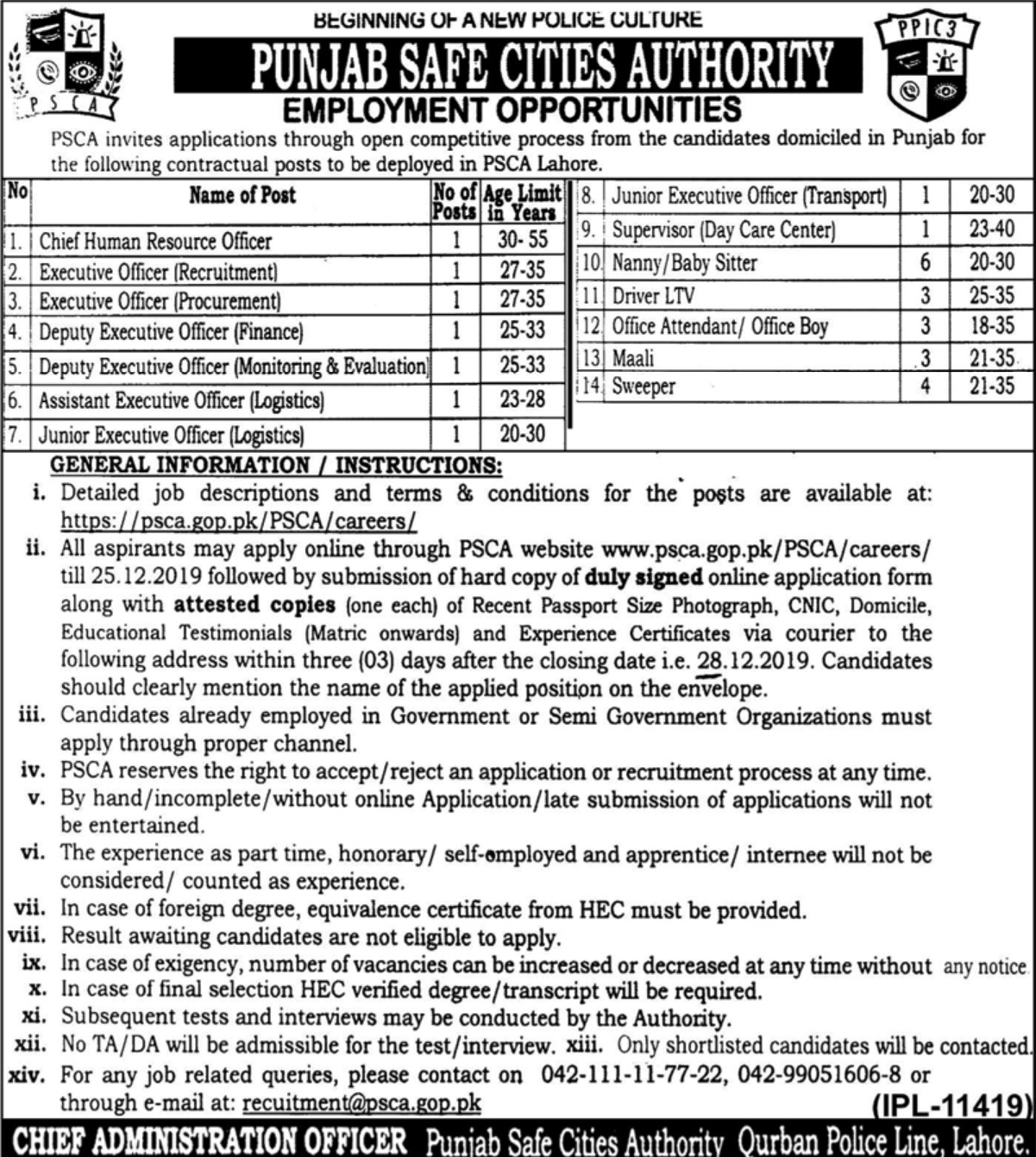 Punjab Safe Cities Authority PSCA Jobs 2019 Punjab Police