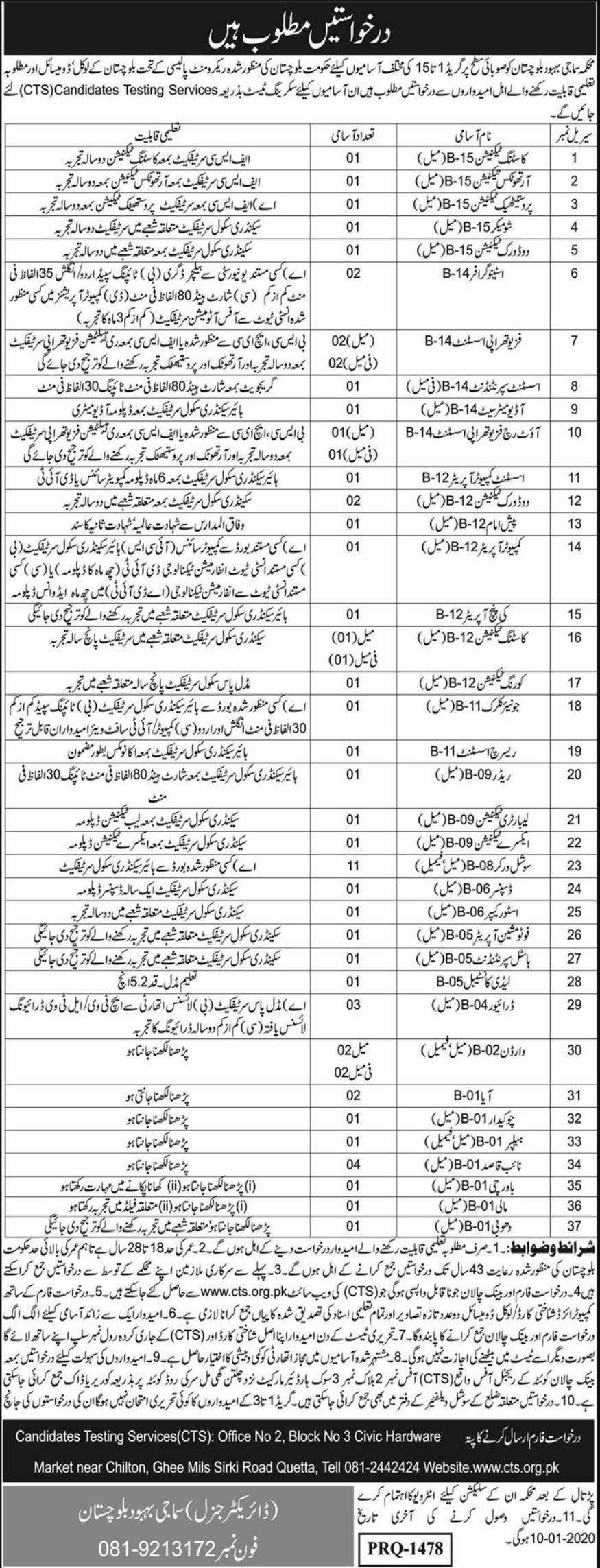 Social Welfare Department Balochistan Jobs 2019 Apply via CTS