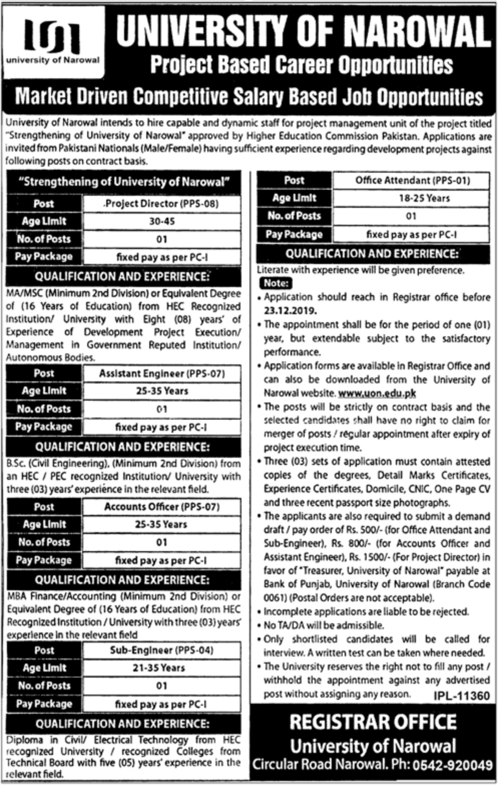 University of Narowal Jobs 2019