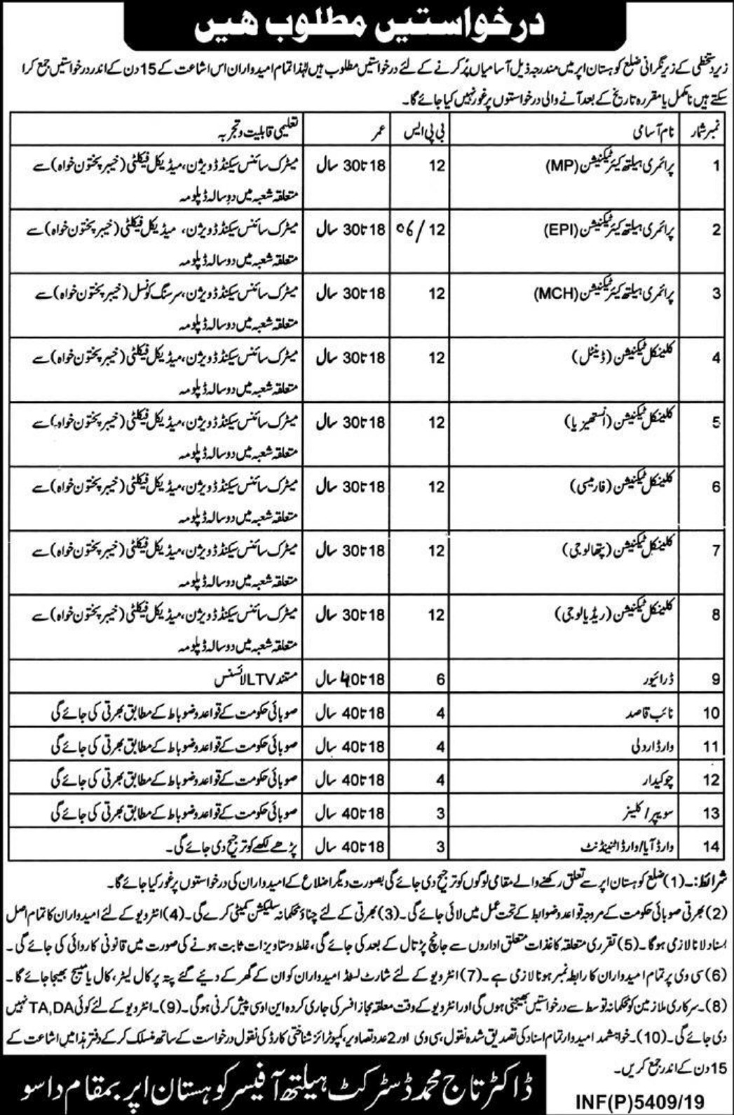 District Health Authority Kohistan Dasu Jobs 2020 KPK