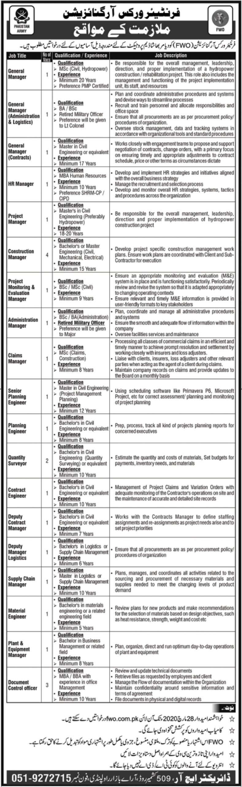 FWO Rawalpindi Jobs 2020 Frontier Works Organization