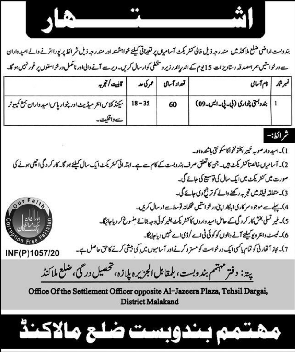 Land Management Department Malakand Jobs 2020 KPK