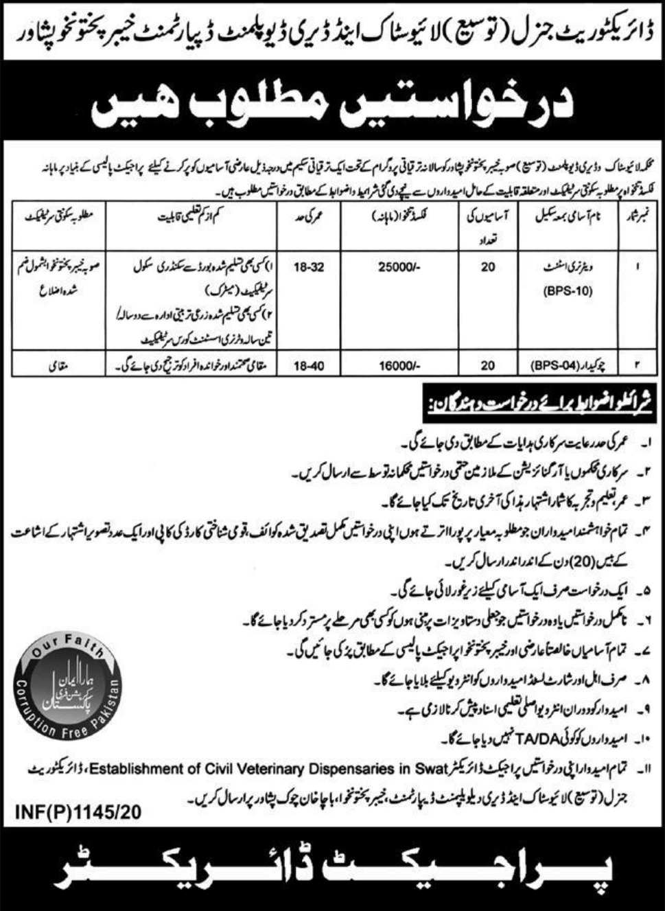 Livestock & Dairy Development Department Peshawar Jobs 2020 KPK
