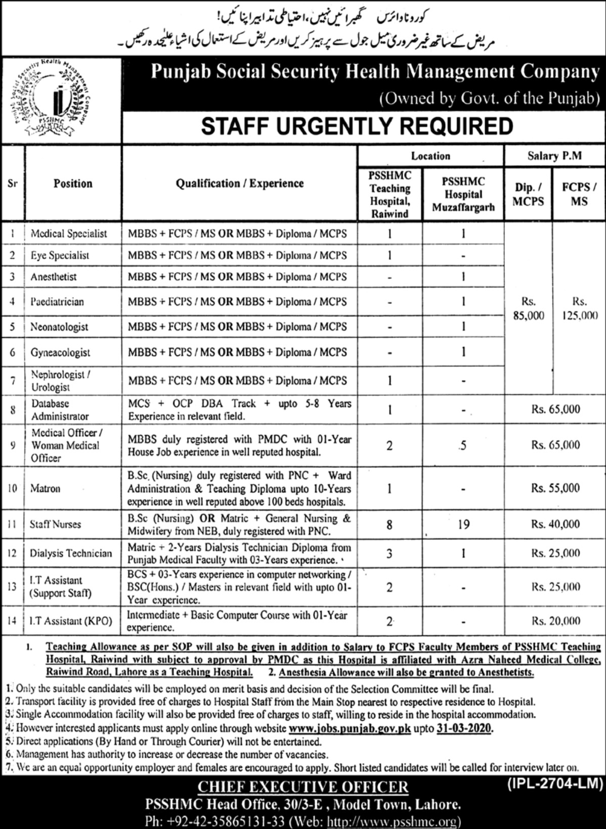 PSSHMC Jobs 2020 Punjab Social Security Health Management Company