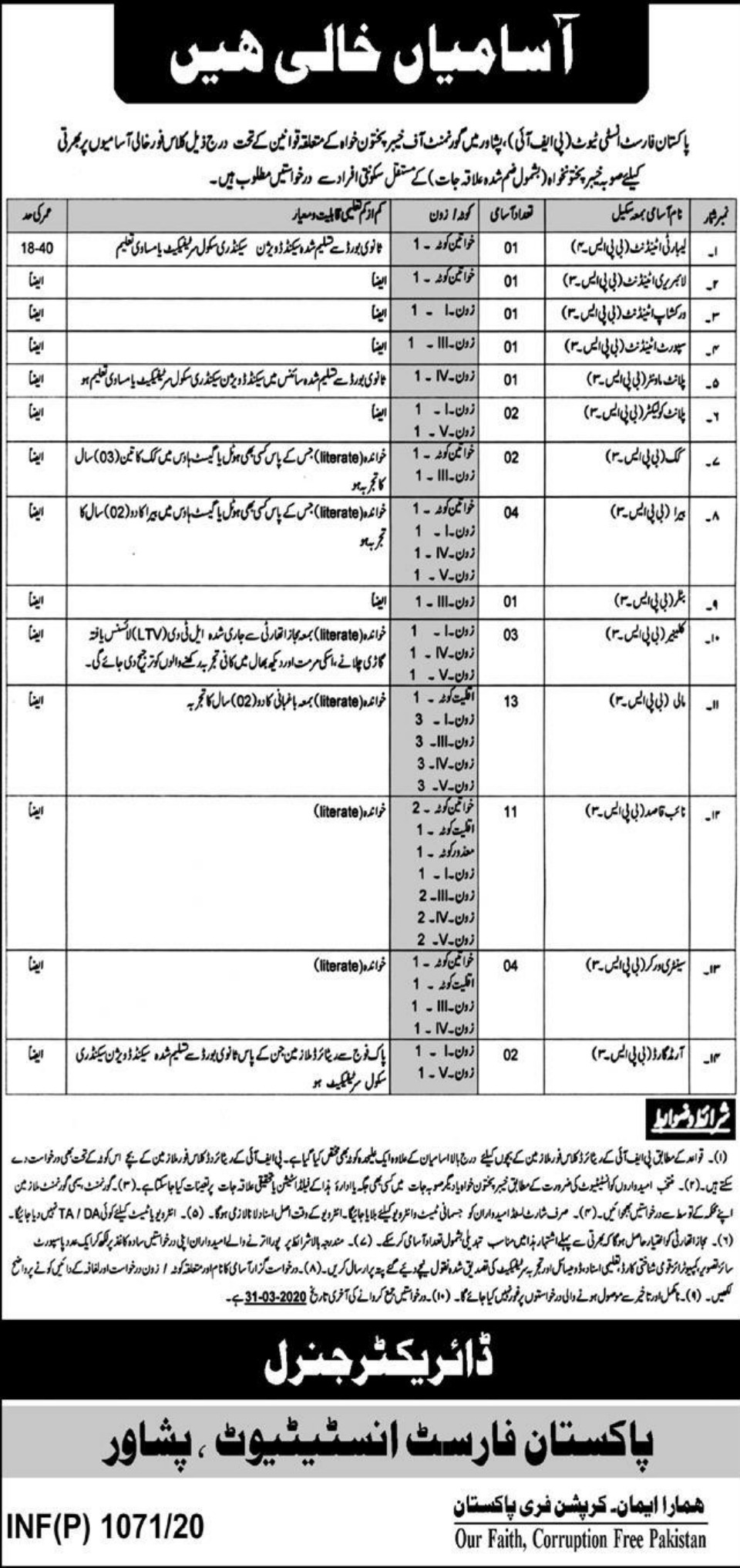 Pakistan Forest Institute Peshawar Jobs 2020 KPK