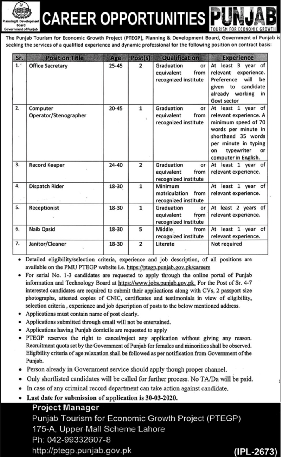 Planning & Development Board Government of Punjab PTEGP Jobs 2020