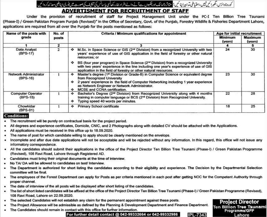 Forestry Wildlife & Fisheries Department Lahore Jobs August 2020