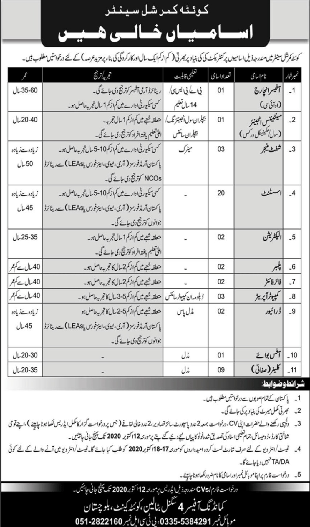 Quetta Commercial Center Balochistan Jobs September 2020