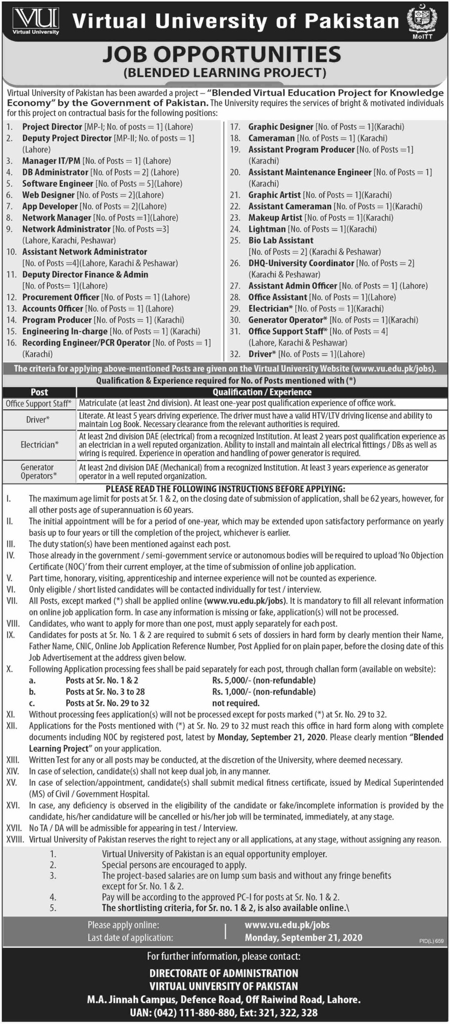 Virtual University of Pakistan VU Jobs September 2020