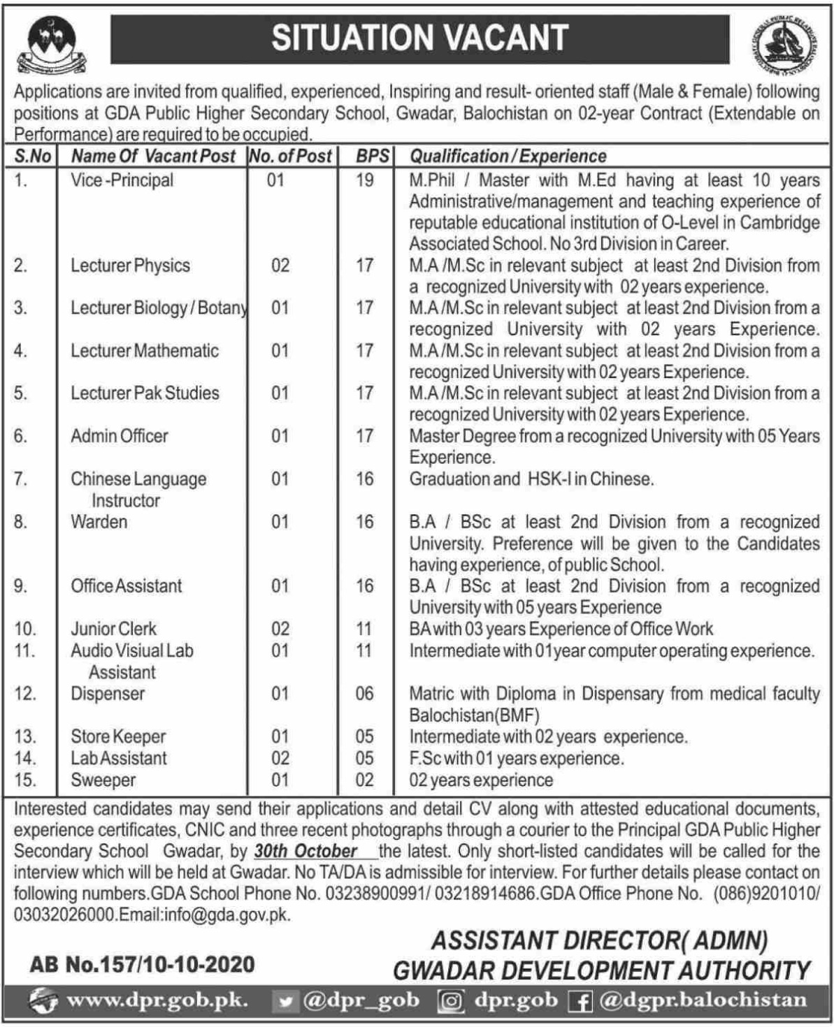 GDA Public Higher Secondary School Gwadar Balochistan Jobs October 2020