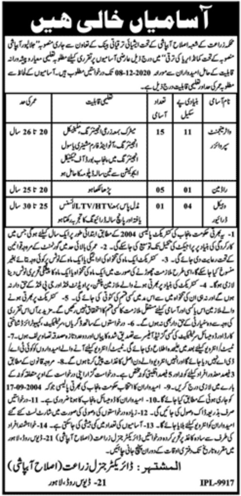 Agriculture Department Lahore Jobs November 2020