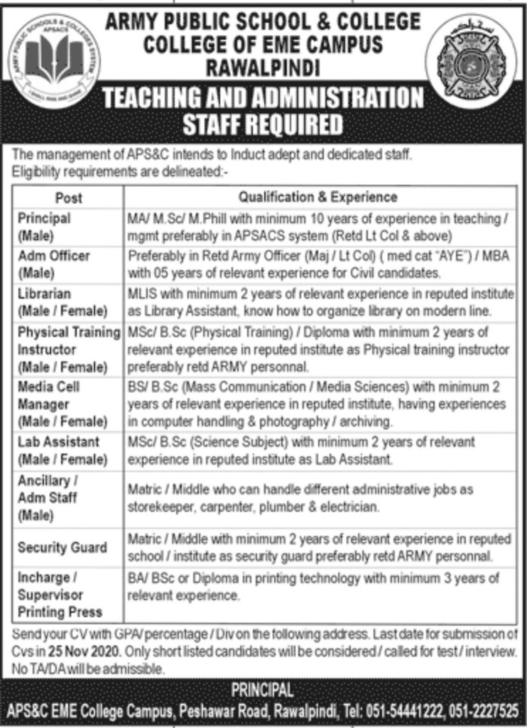 Army Public School & College Rawalpindi Jobs November 2020