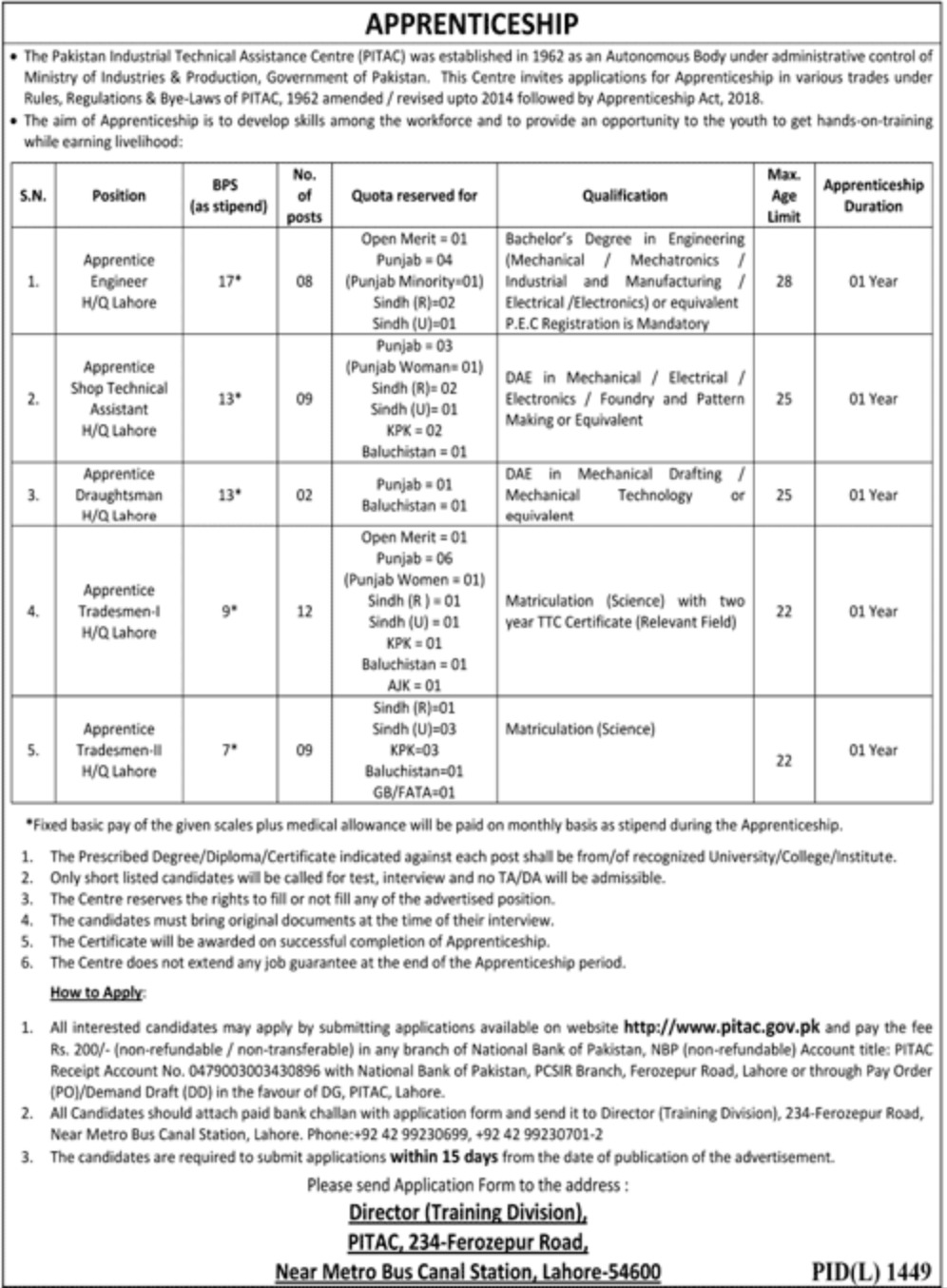 Pakistan Industrial Technical Assistance Centre PITAC Jobs November 2020