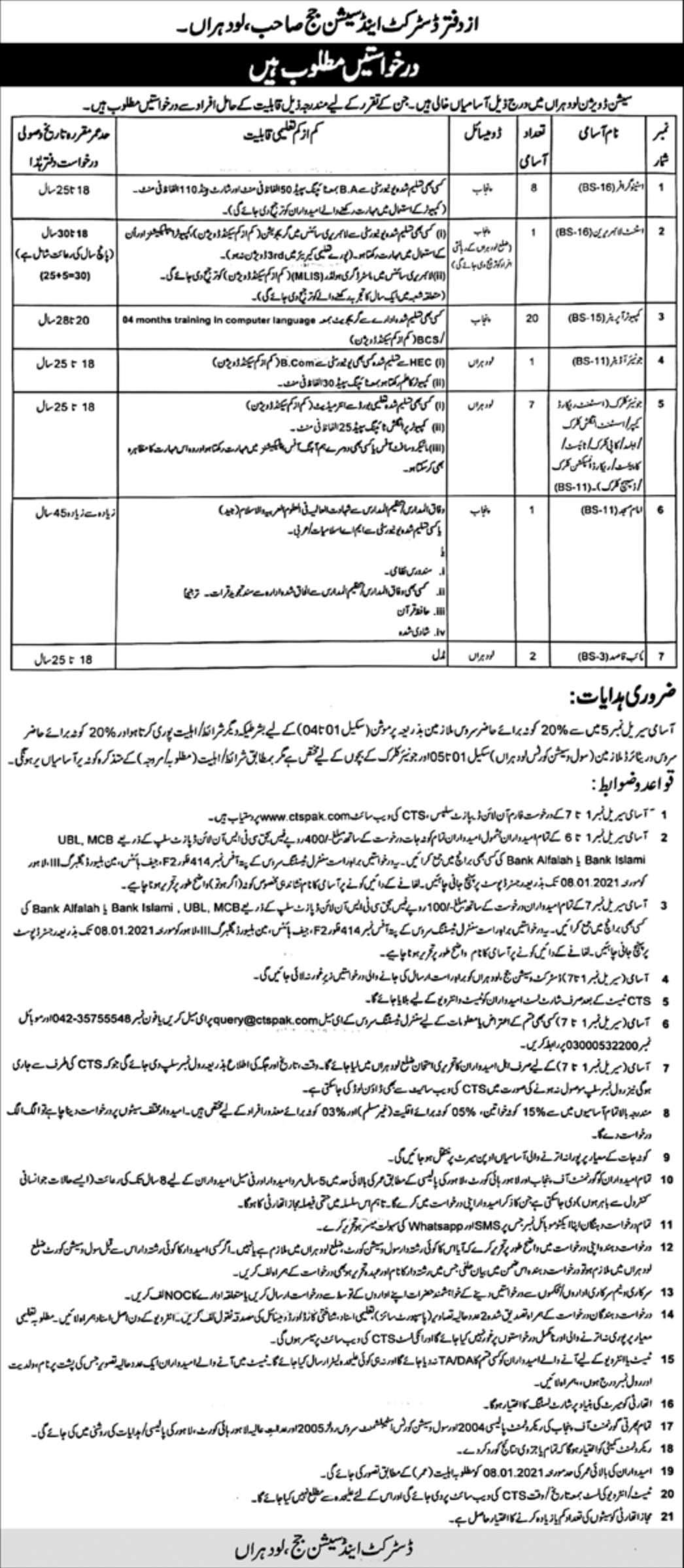 District & Session Court Lodhran Jobs December 2020