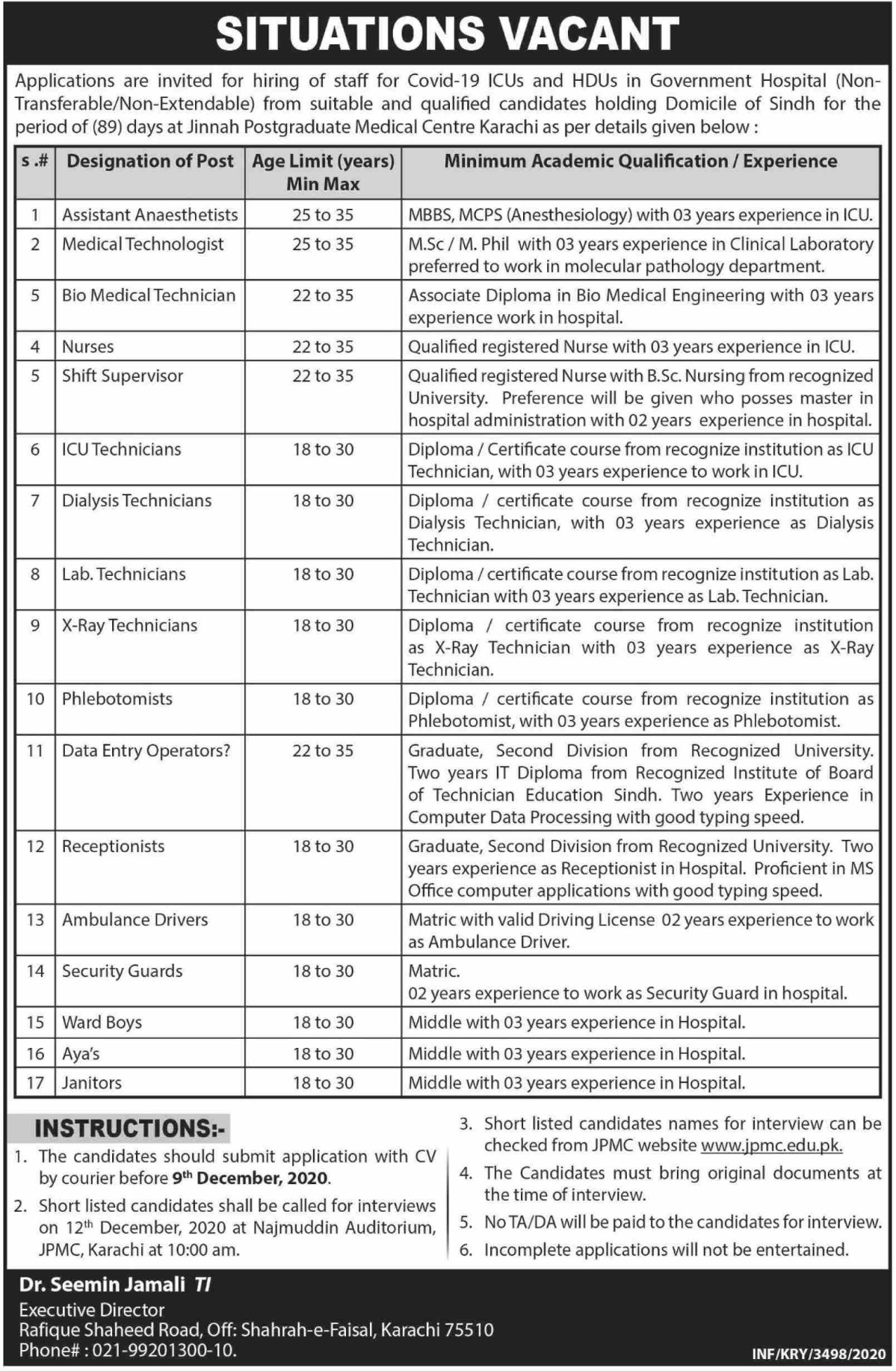 Jinnah Postgraduate Medical Centre JPMC Karachi Jobs December 2020