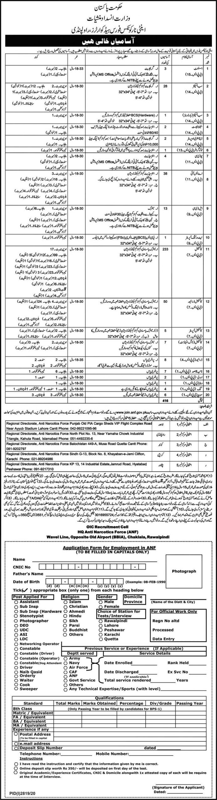 Ministry of Narcotics Control ANF Jobs December 2020