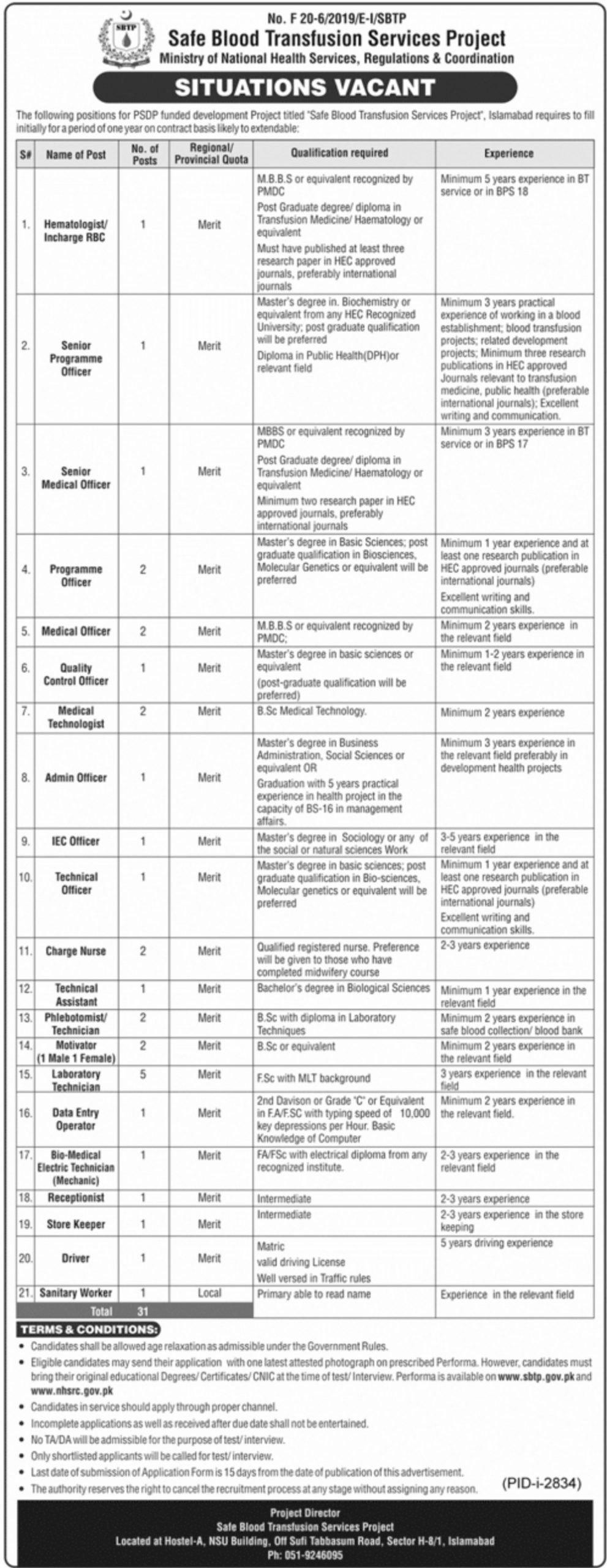 Ministry of National Health Jobs December 2020