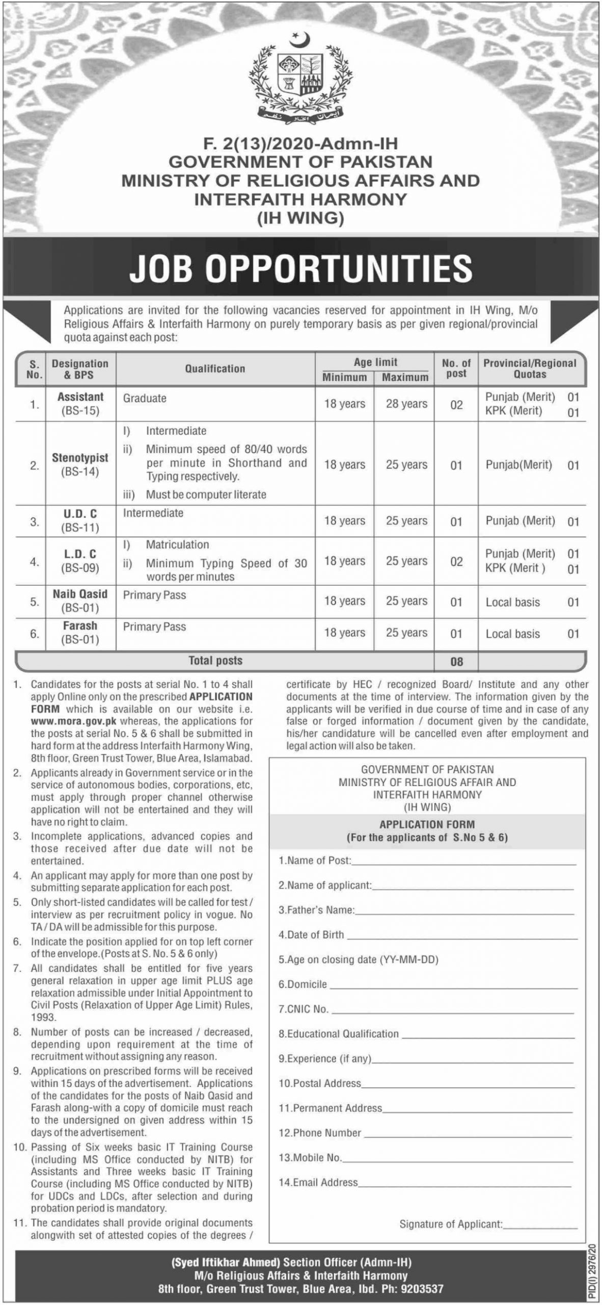Ministry of Religious Affairs & Interfaith Harmony Jobs December 2020