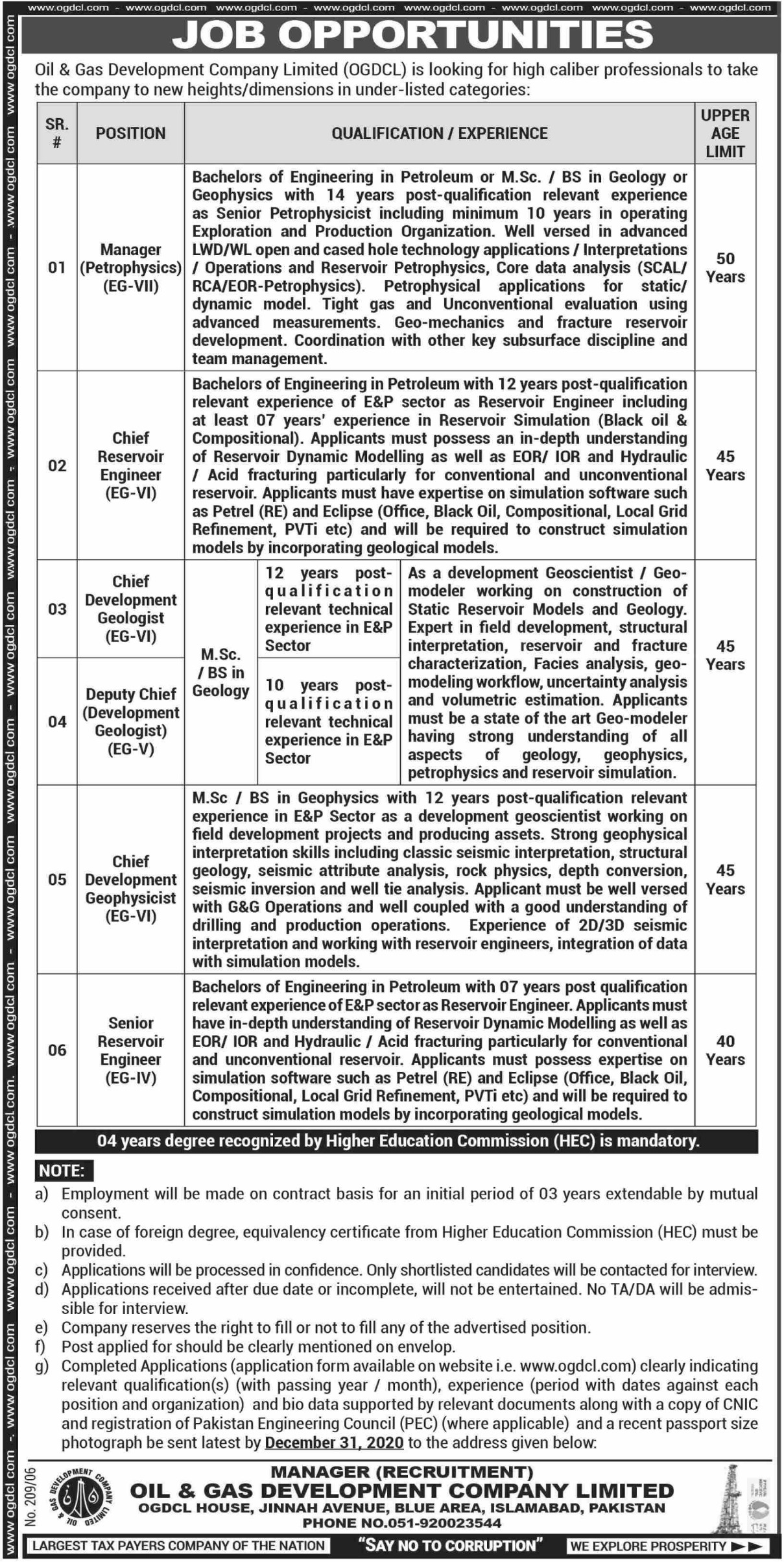 Oil & Gas Development Company Limited OGDCL Jobs December 2020