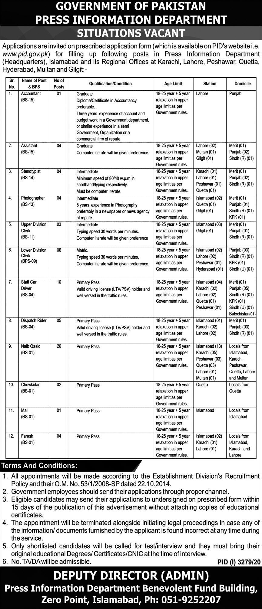 Press Information Department PID Pakistan Jobs December 2020