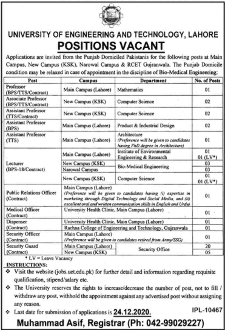 University of Engineering & Technology UET Lahore Jobs December 2020