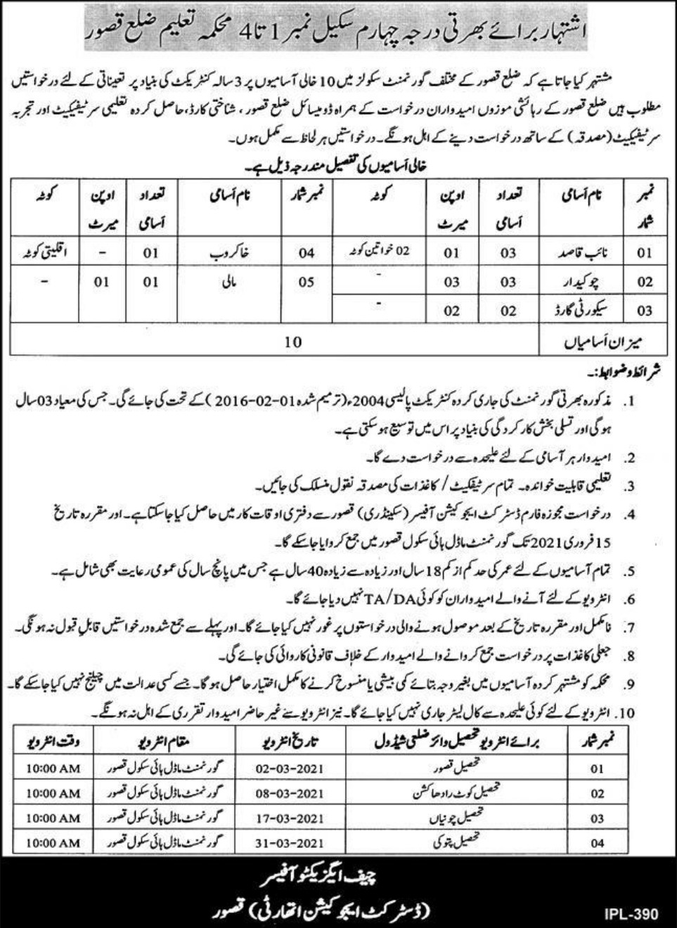 District Education Authority Kasur Jobs January 2021