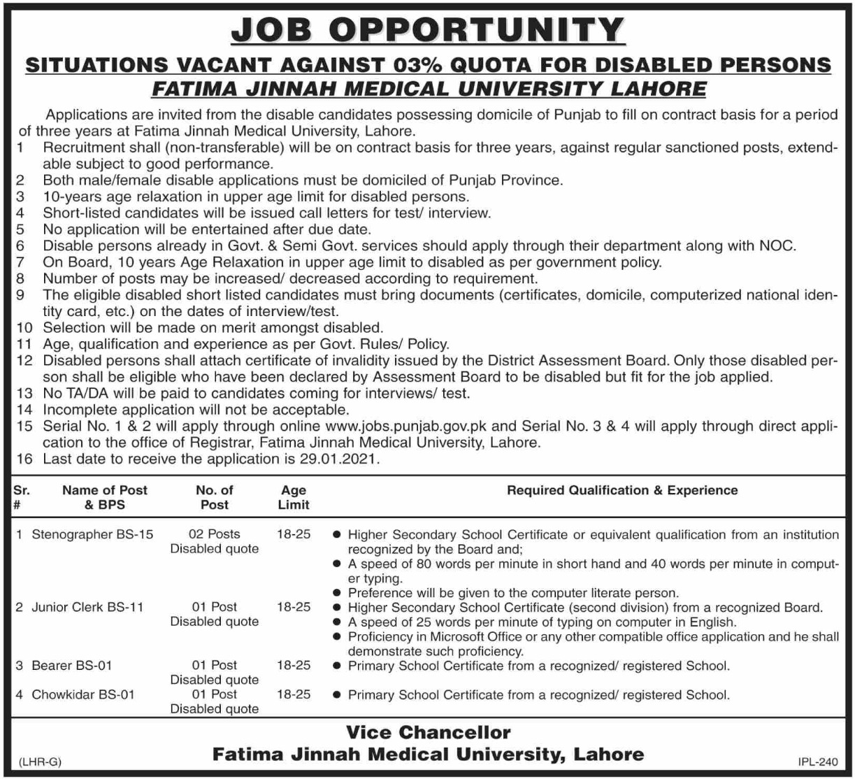 Fatima Jinnah Medical University FJMU Lahore Jobs January 2021