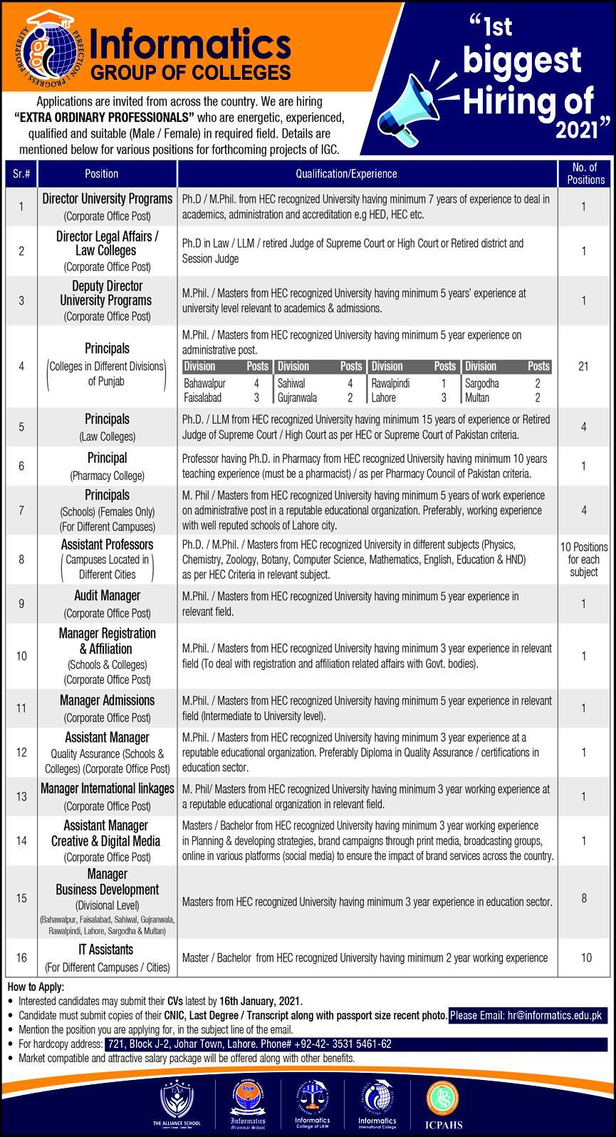 Informatics Group of Colleges Lahore Jobs January 2021