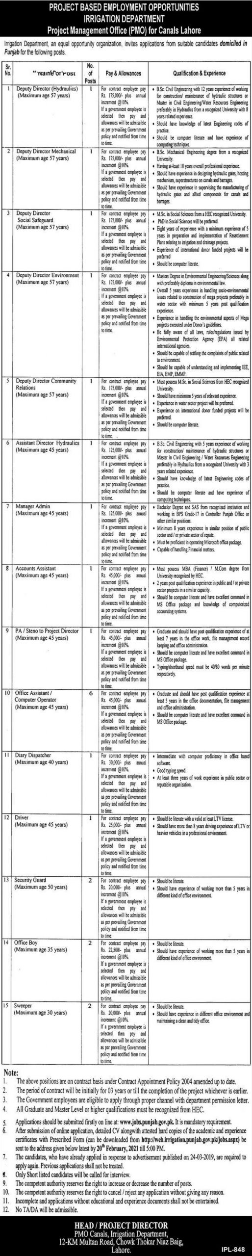 Irrigation Department Punjab Jobs January 2021