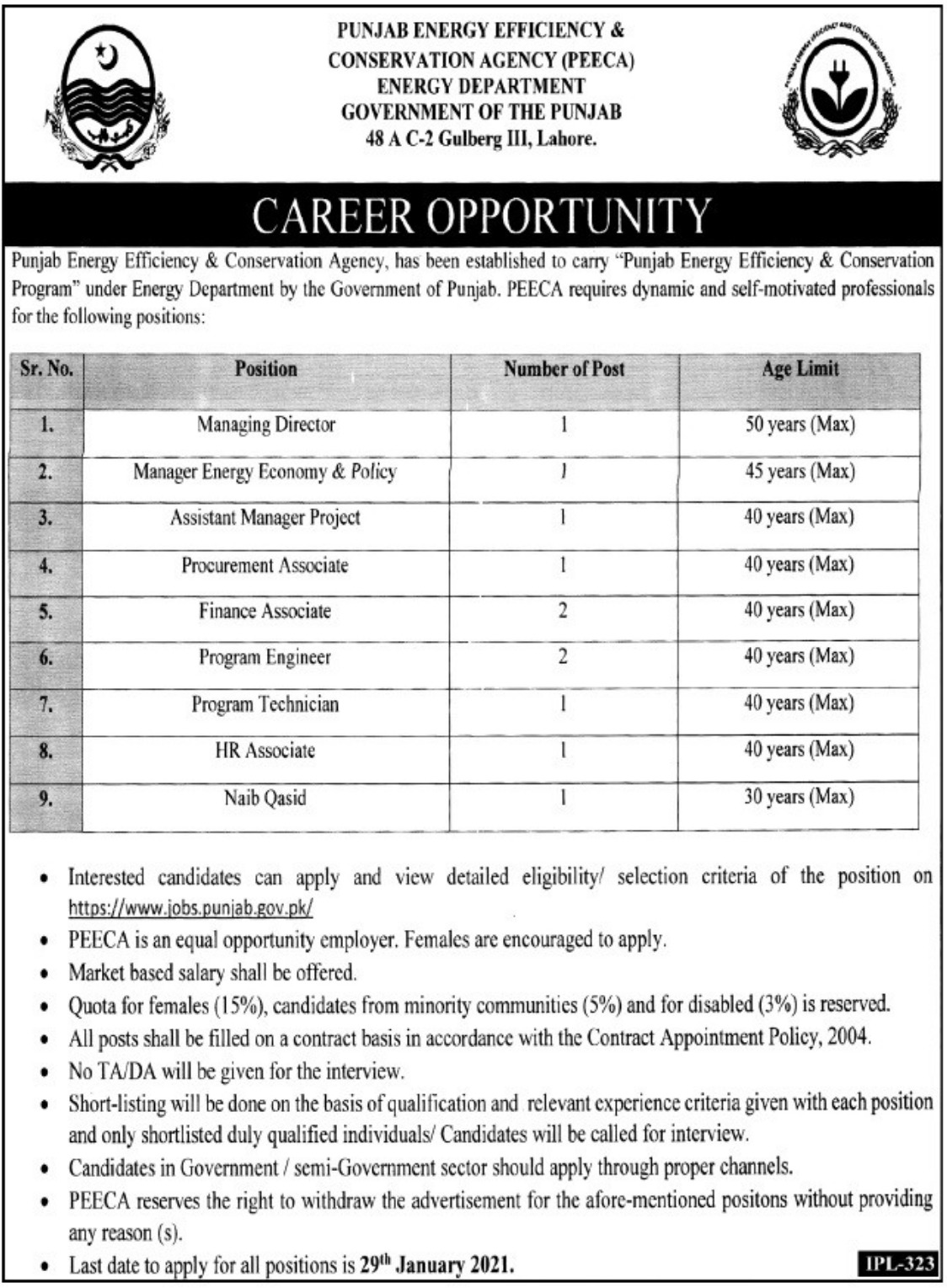PEECA Energy Department Punjab Jobs January 2021