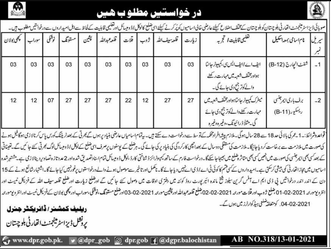Provincial Disaster Management Authority Balochistan Jobs January 2021