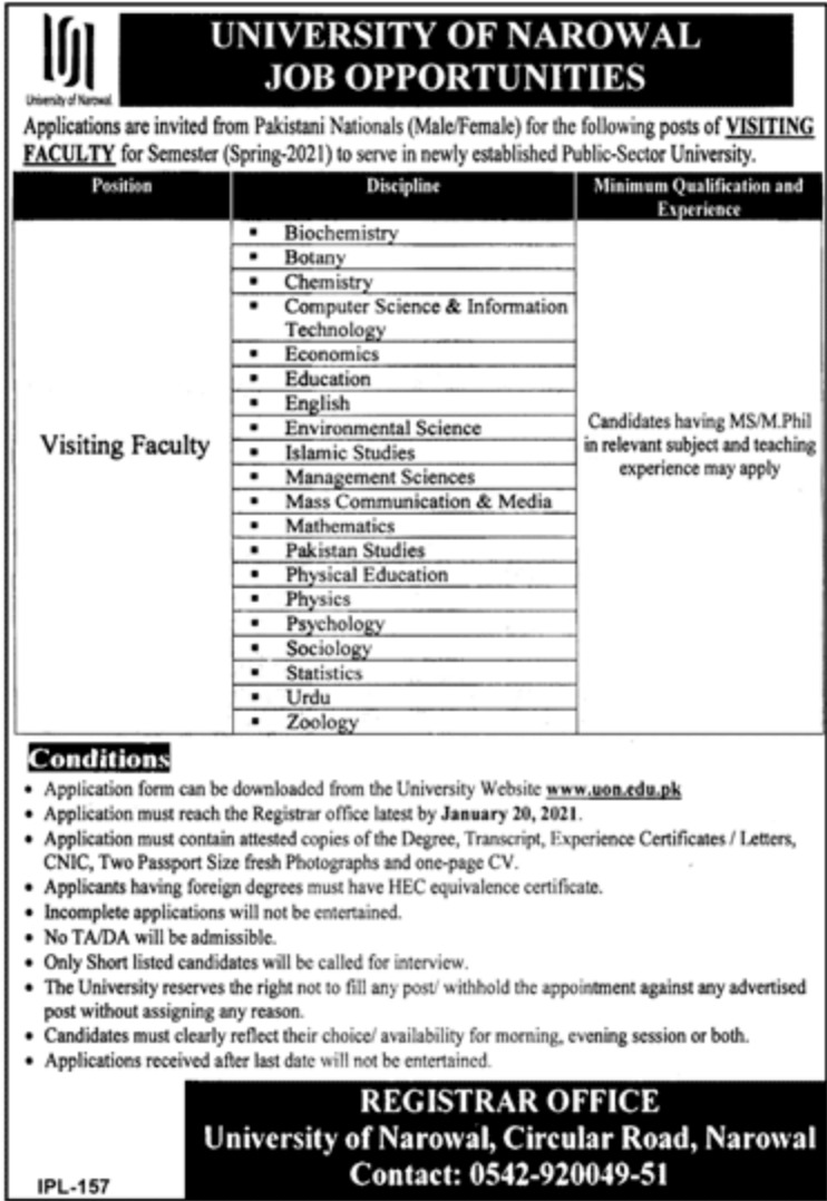 University of Narowal Jobs January 2021