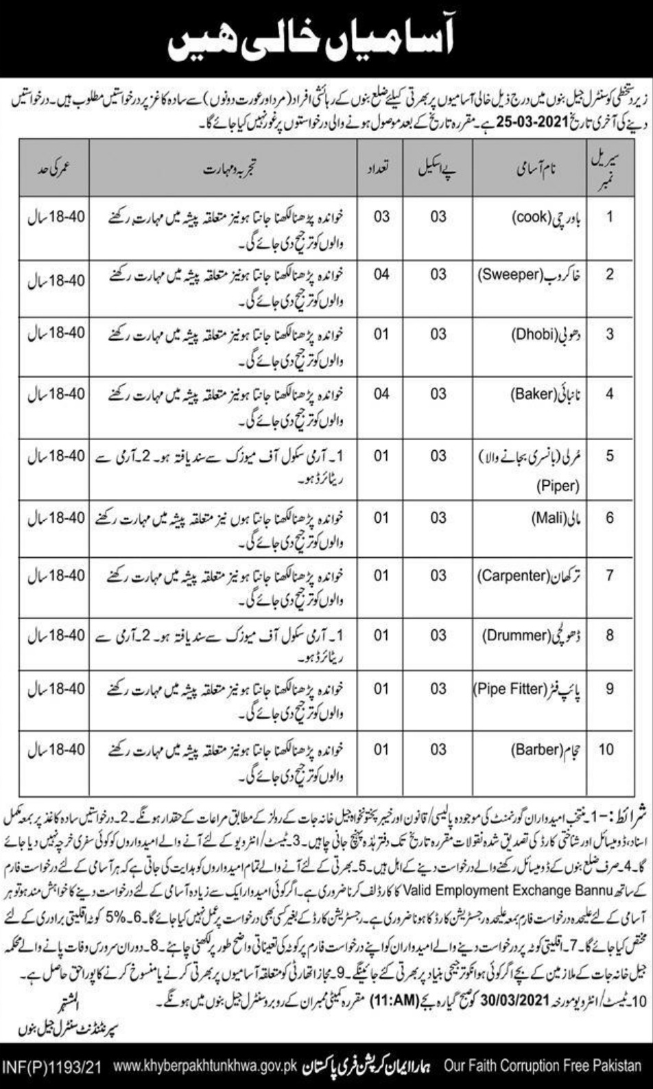 Central Jail Bannu KPK Jobs March 2021