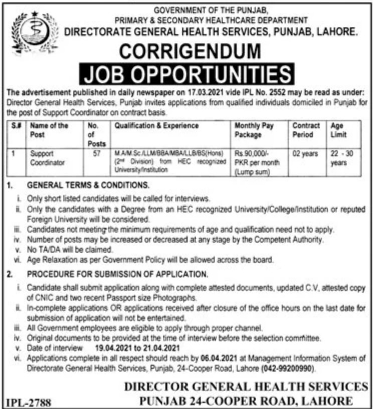 Health Department Punjab Jobs March 2021