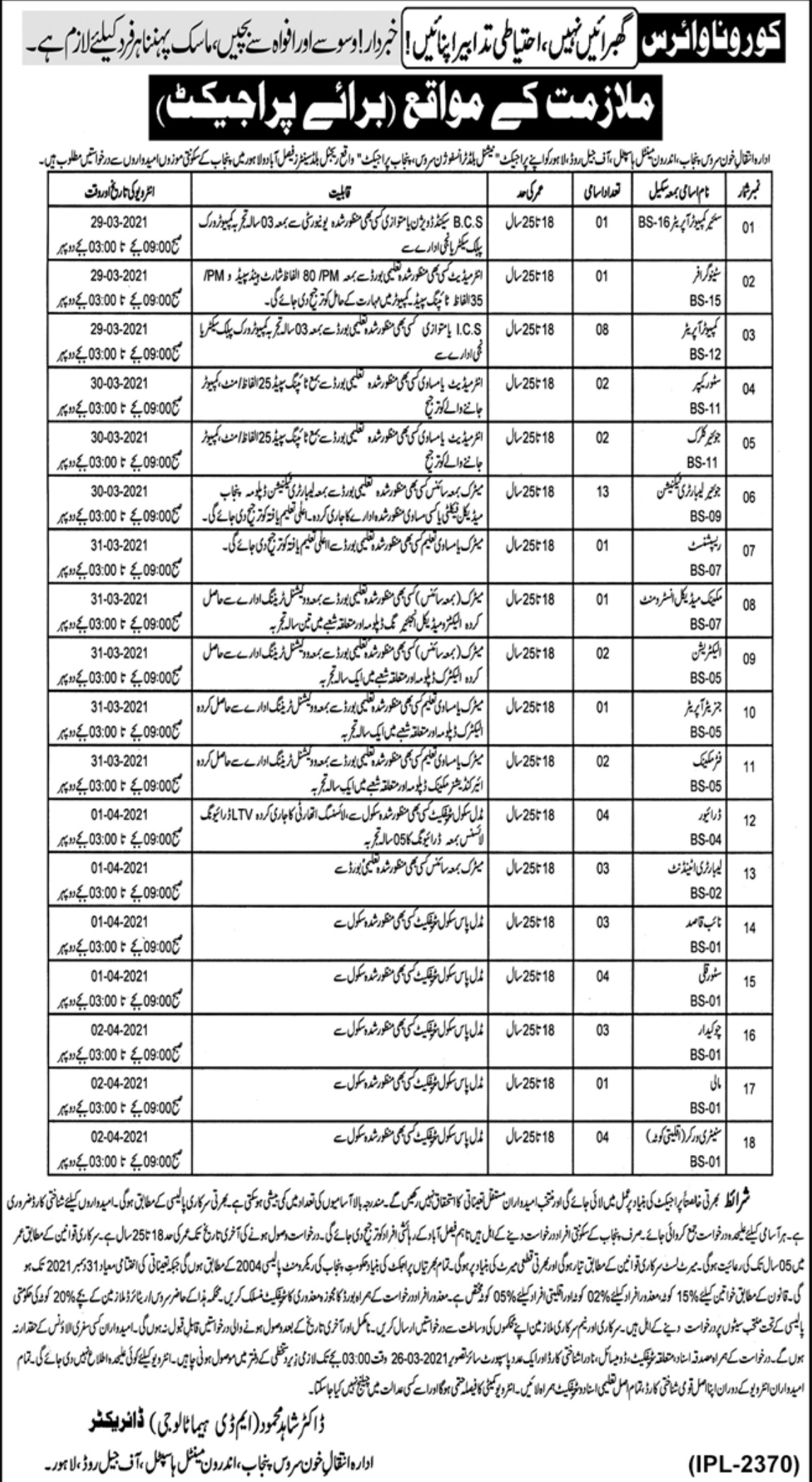 Institute of Blood Transfusion Service Punjab Lahore Jobs March 2021