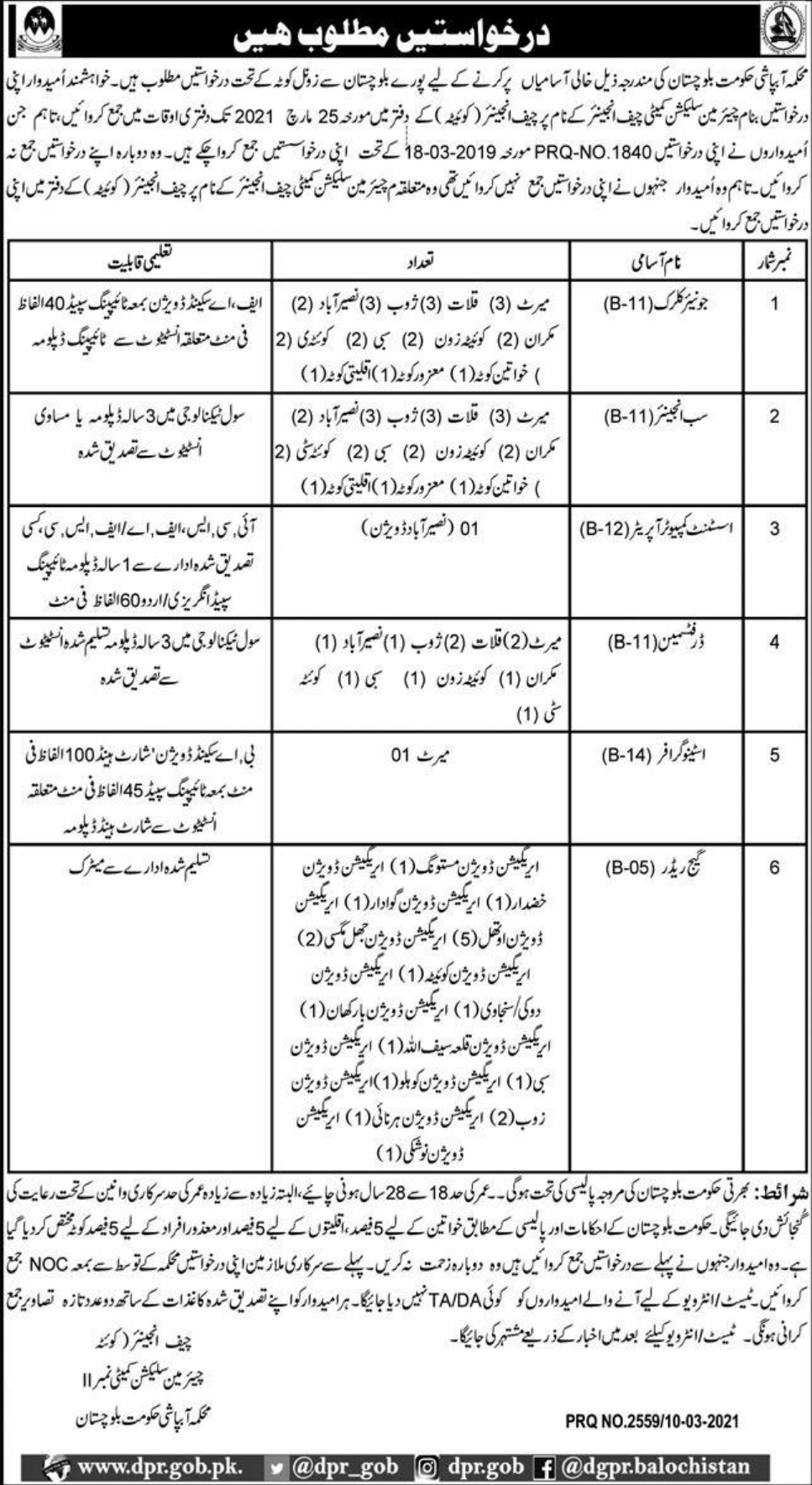 Irrigation Department Balochistan Jobs March 2021