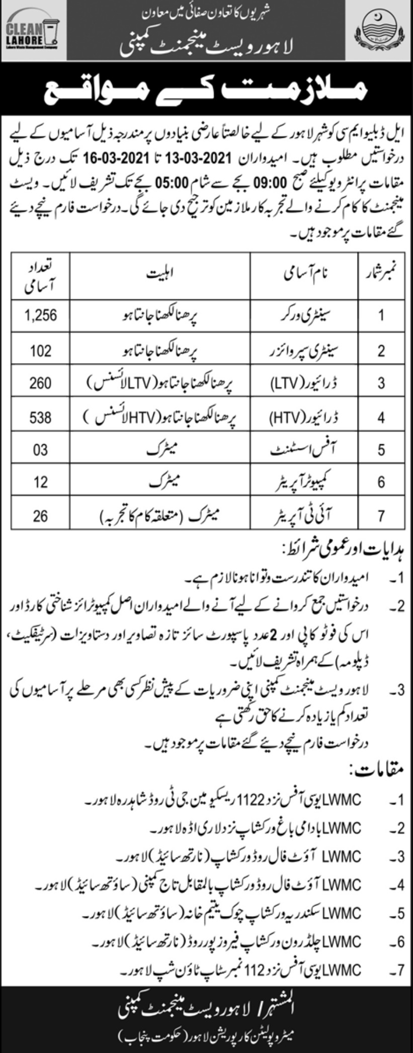Lahore Waste Management Company Jobs March 2021