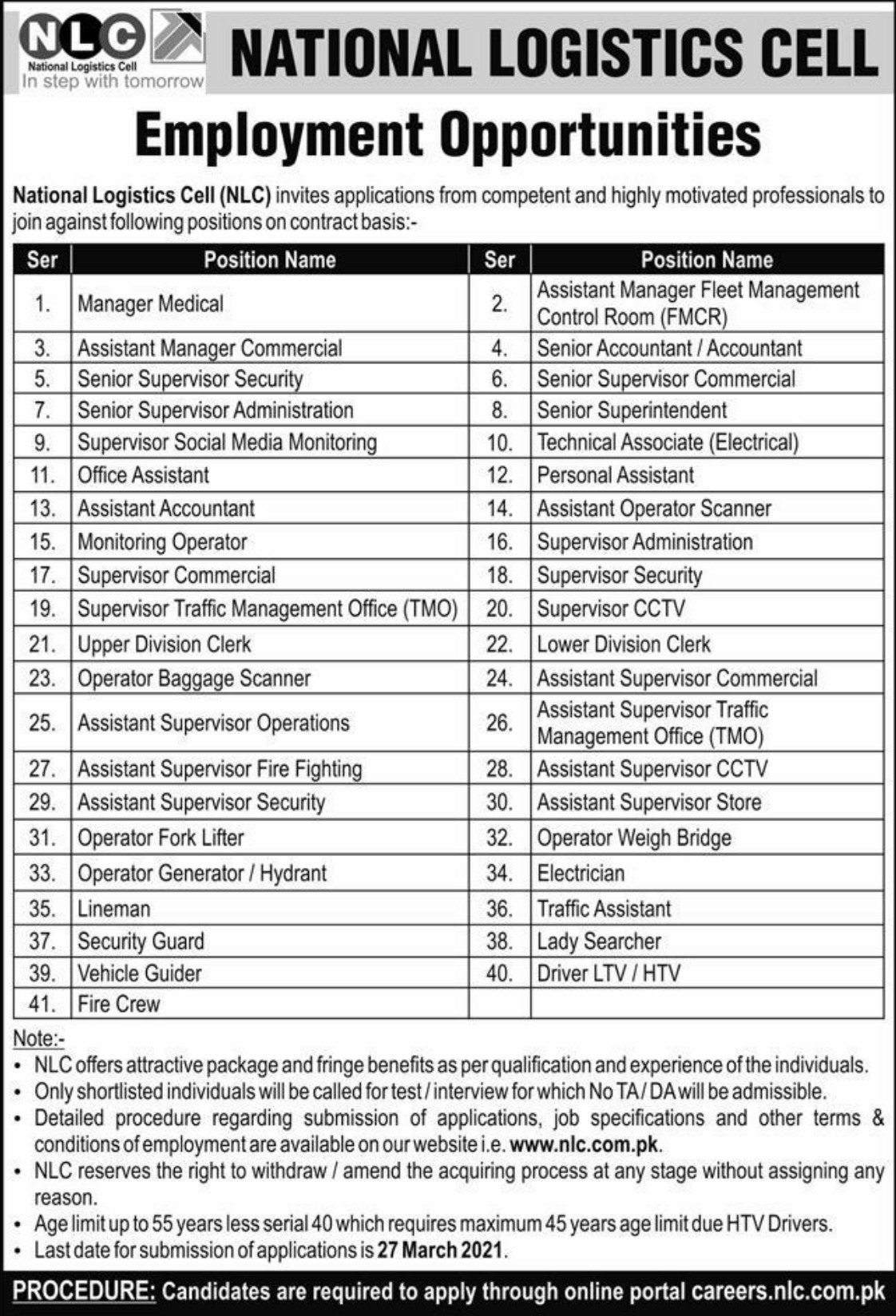 National Logistics Cell NLC Jobs March 2021