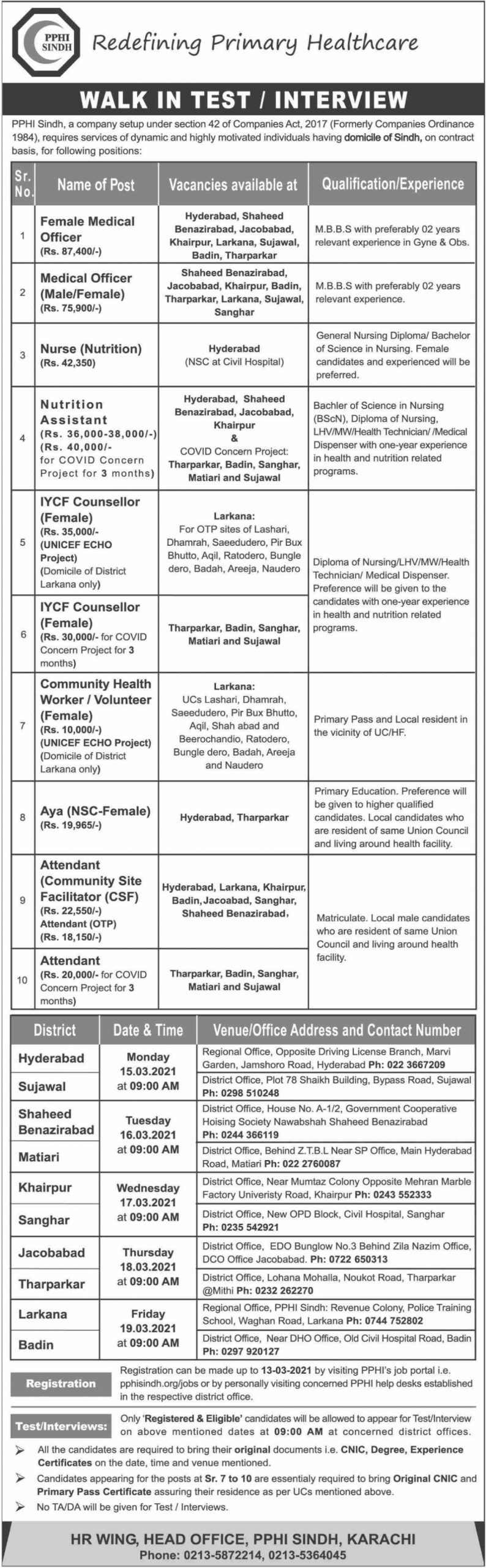 PPHI Sindh Jobs March 2021