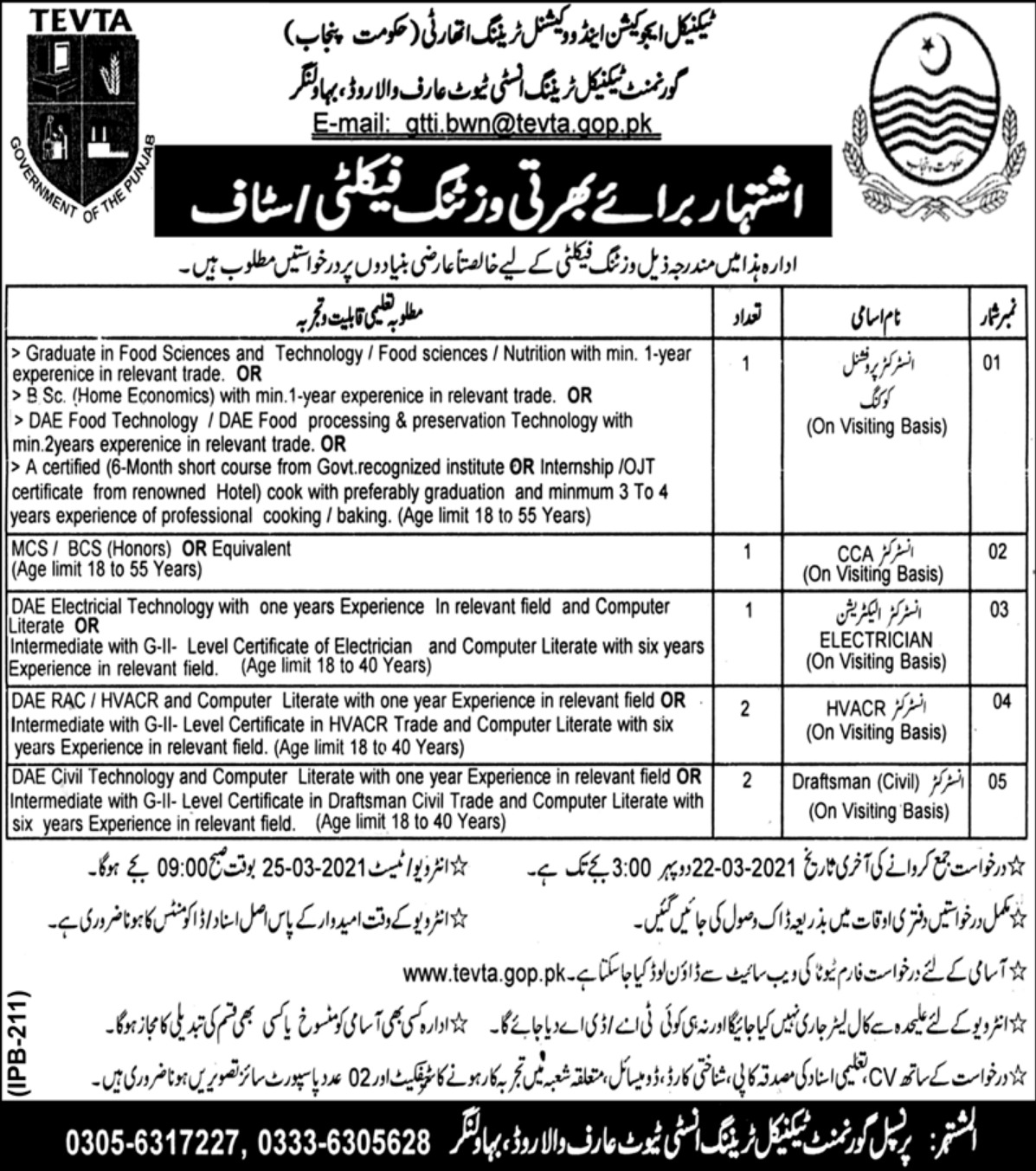 TEVTA Government of Punjab Jobs March 2021